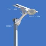 SML-3512
