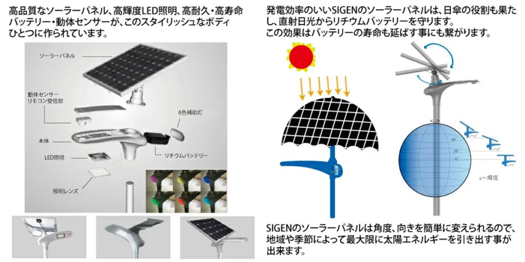 ソーラー外灯HOTARU製品説明