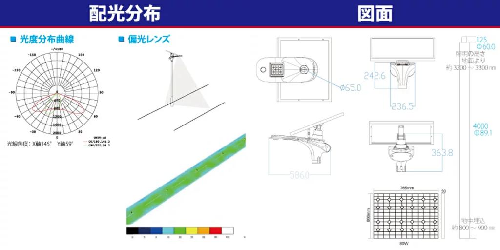 ソーラー外灯HOTARUの配光分布図と図面