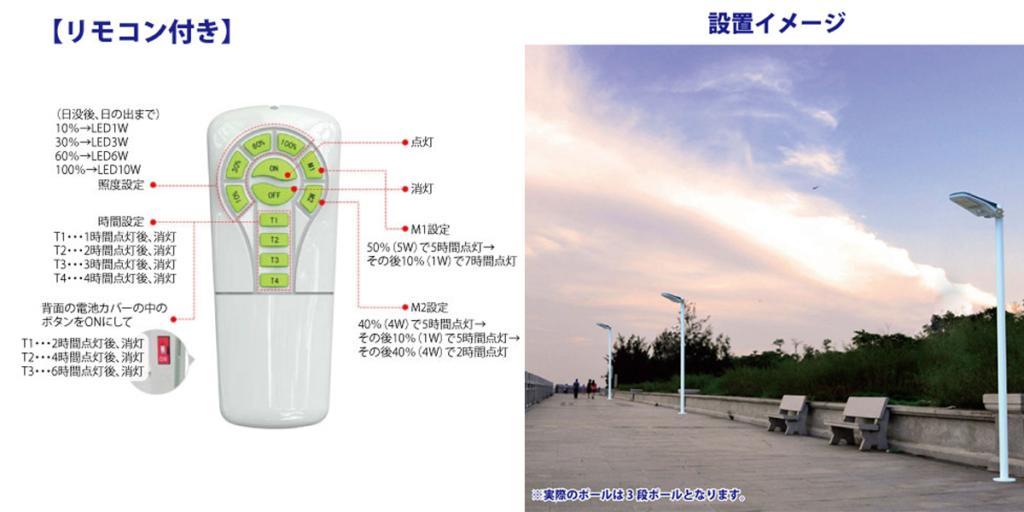 ソーラーライトSIGEN-CP3設置イメージとリモコン