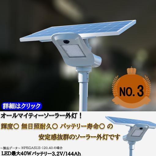 ソーラー外灯PEGASUS120.40